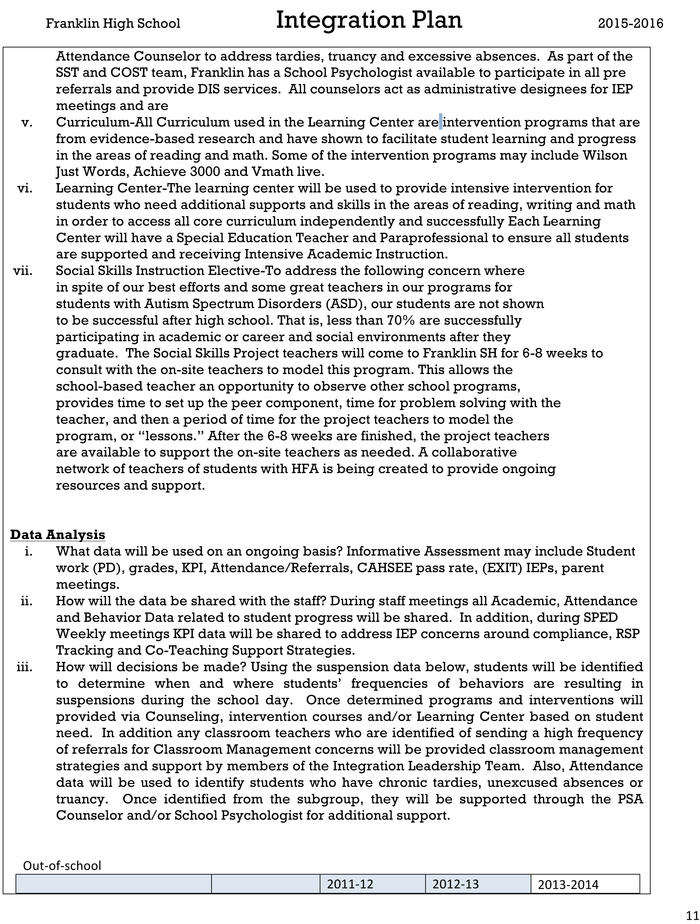 FHS Integration Plan[1](1)-11.jpg