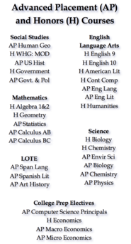 AP and Honors Courses